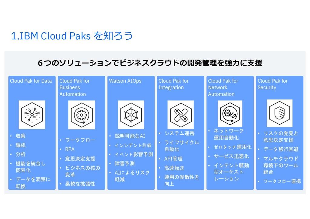 1.IBM Cloud Paks を知ろう 9 6つのソリューションでビジネスクラウドの開発管...