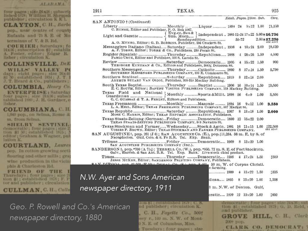 Geo. P. Rowell and Co.'s American newspaper dir...