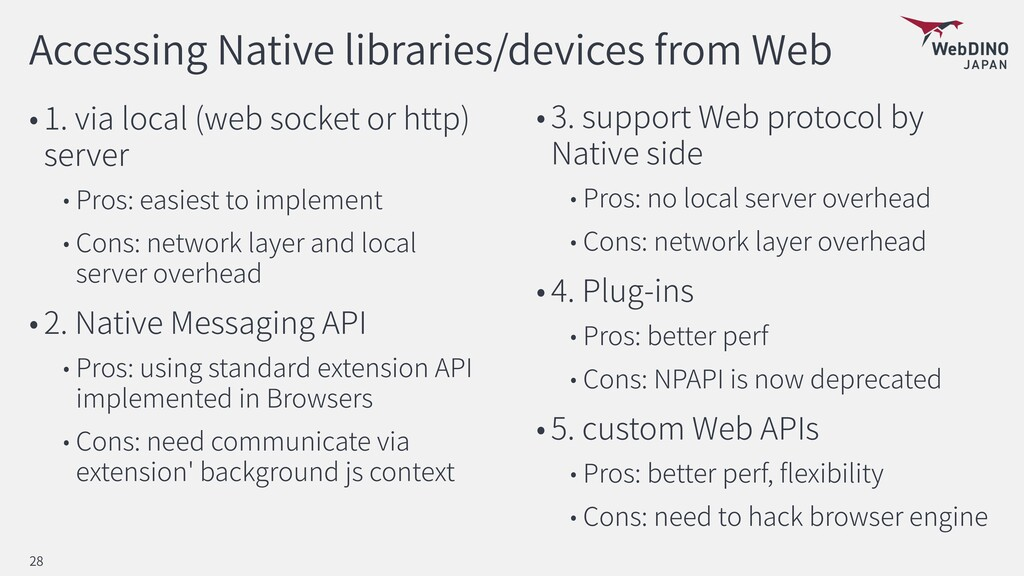Accessing Native libraries/devices from Web 1. ...