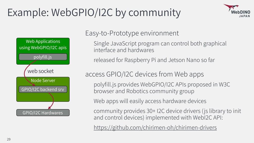 Example: WebGPIO/I2C by community Easy-to-Proto...