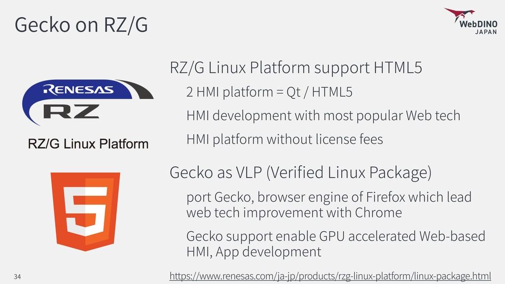 Gecko on RZ/G RZ/G Linux Platform support HTML5...
