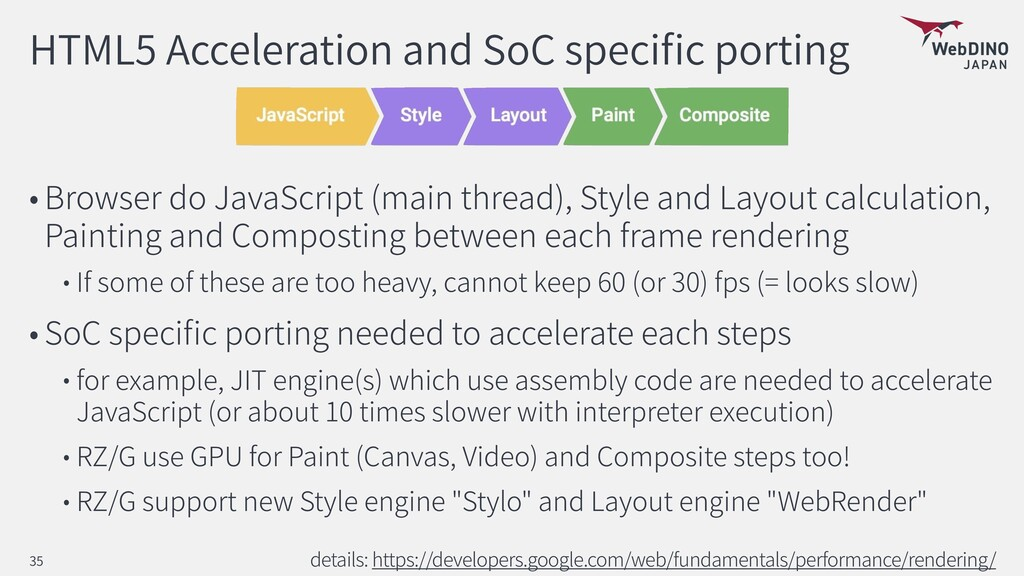 HTML5 Acceleration and SoC speci c porting Brow...