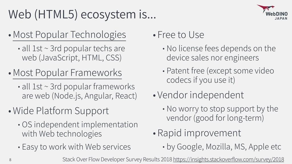 Web (HTML5) ecosystem is... Most Popular Techno...