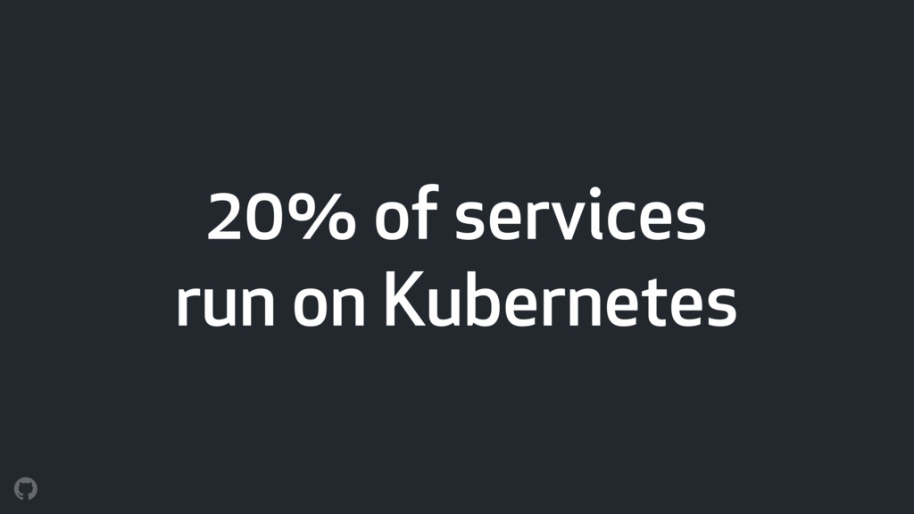 20% of services run on Kubernetes