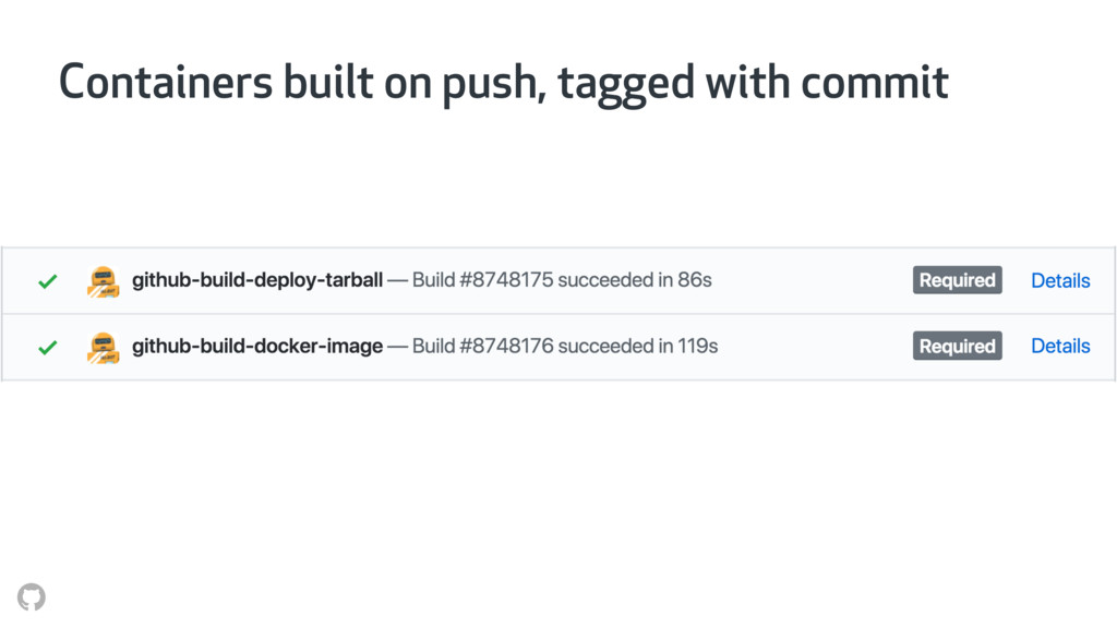 Containers built on push, tagged with commit
