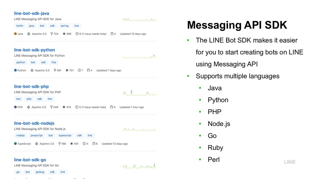 Messaging API SDK • The LINE Bot SDK makes it e...