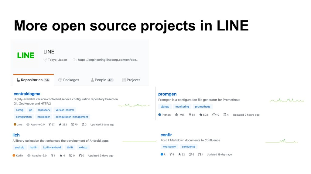 More open source projects in LINE