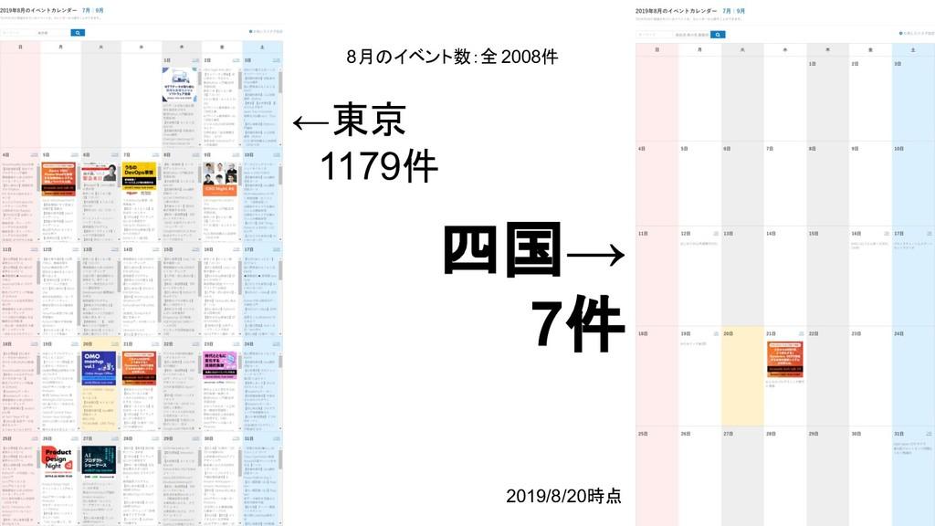 2019/8/20時点 ←東京  1179件 四国→ 7件  8月のイベント数:全2008件