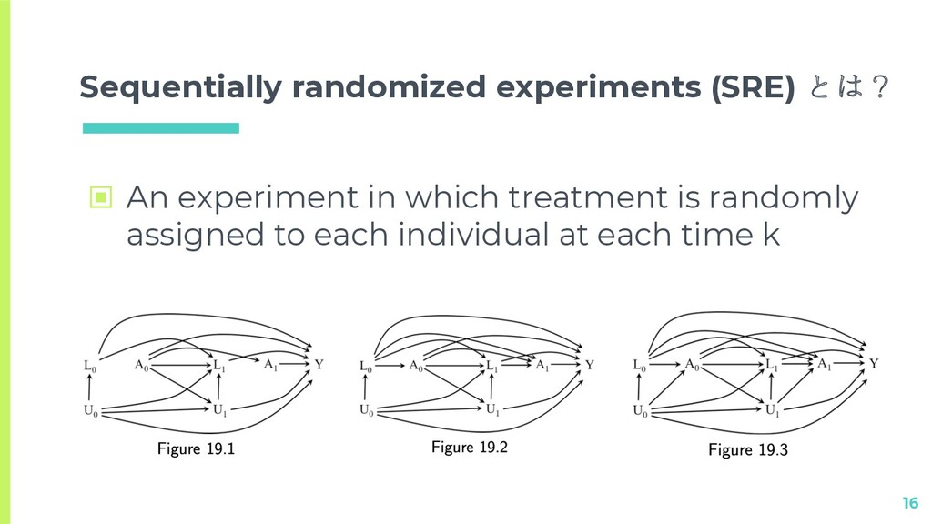 Sequentially randomized experiments (SRE) とは? ▣...