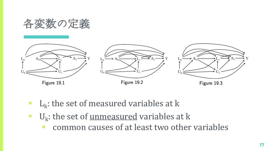 各変数の定義 17 § Lk : the set of measured variables ...