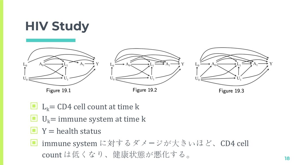 HIV Study 18 ▣ Lk = CD4 cell count at time k ▣ ...