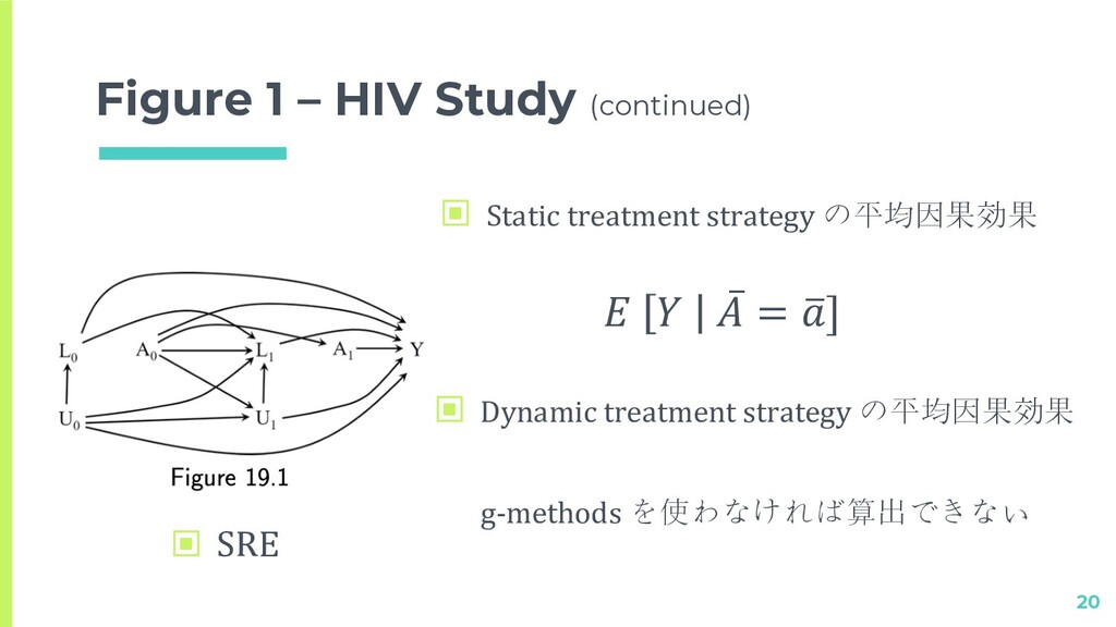 Figure 1 – HIV Study (continued) 20 ▣ Static tr...