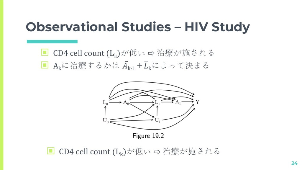 Observational Studies – HIV Study 24 ▣ CD4 cell...