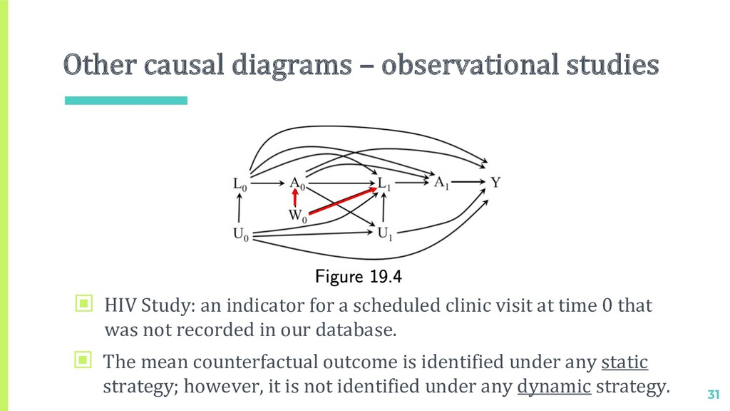 Other causal diagrams – observational studies 3...