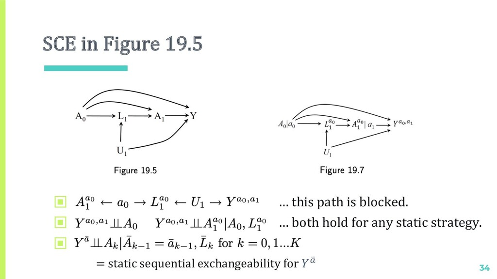 SCE in Figure 19.5 34 ▣ HIV Study ▣ HIV Study ▣...