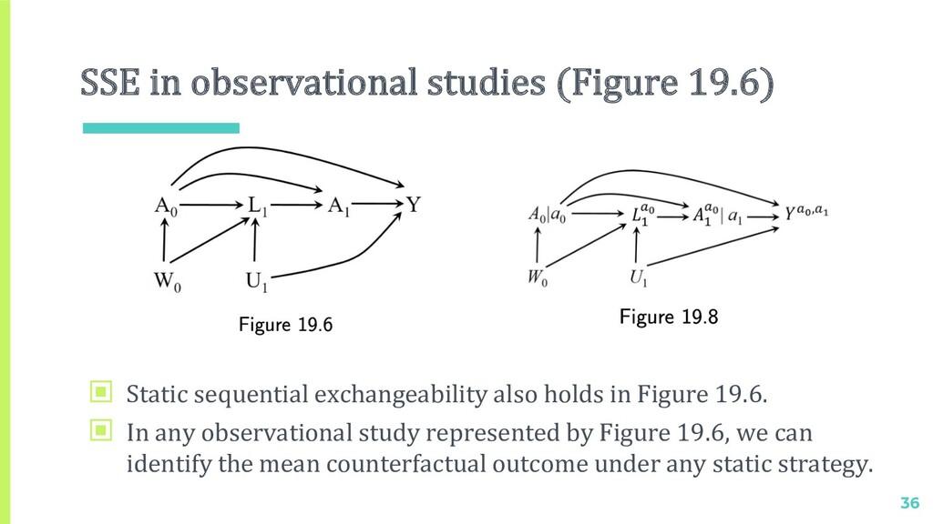 SSE in observational studies (Figure 19.6) 36 ▣...