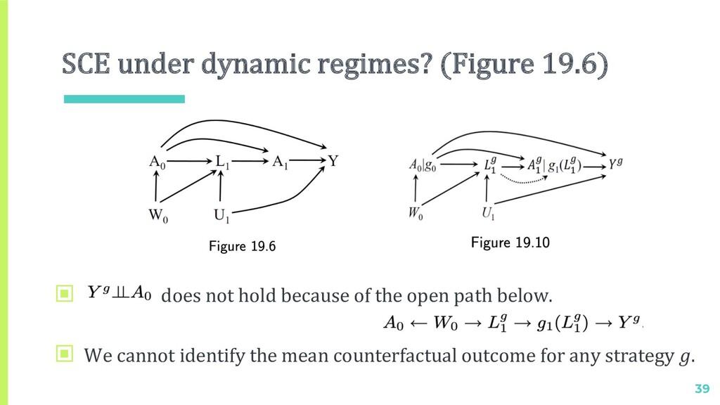 SCE under dynamic regimes? (Figure 19.6) 39 ▣ f...