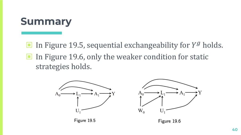 Summary ▣ In Figure 19.5, sequential exchangeab...