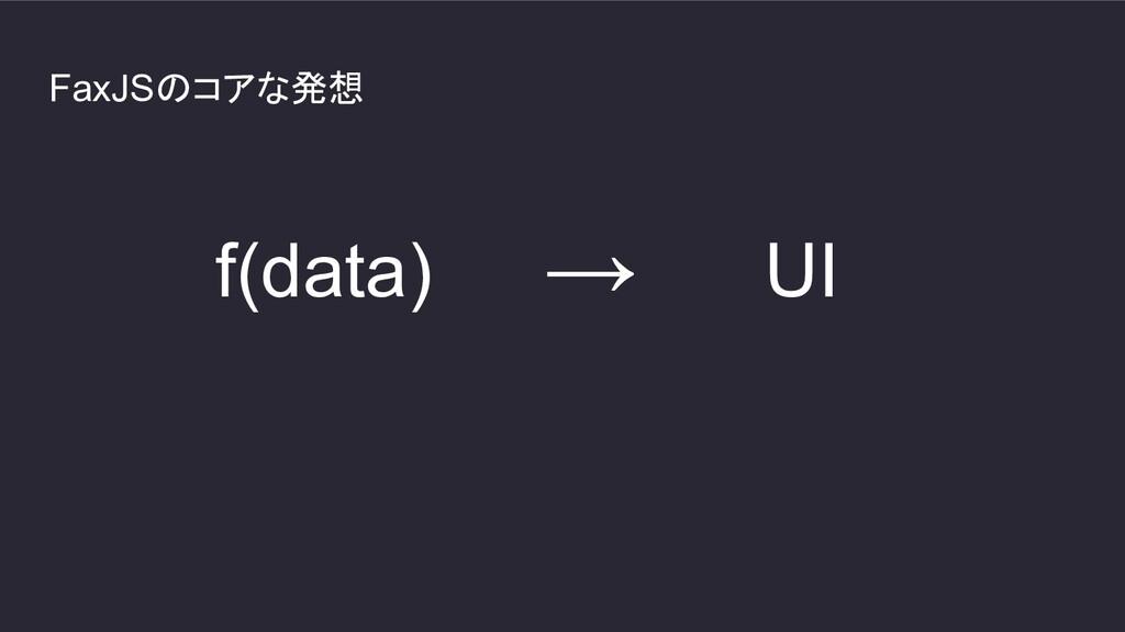 FaxJSのコアな発想 f(data) UI →