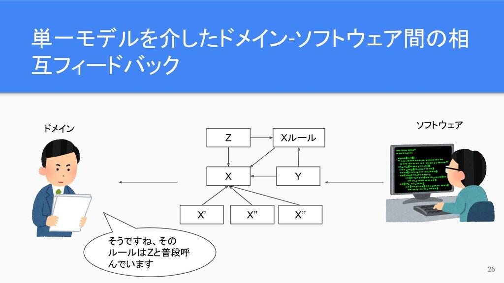 単一モデルを介したドメイン-ソフトウェア間の相 互フィードバック 26 ドメイン ソフトウェア...