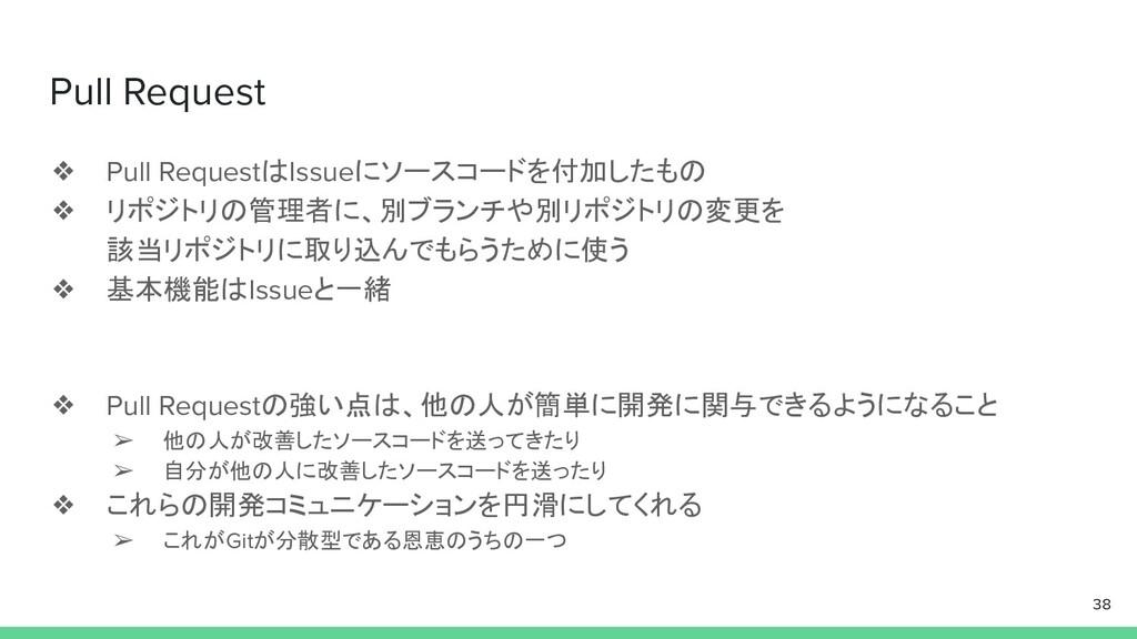 Pull Request ❖ Pull RequestはIssueにソースコードを付加したもの...