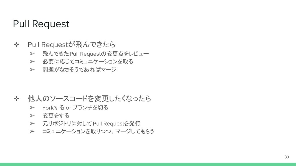 Pull Request ❖ Pull Requestが飛んできたら ➢ 飛んできたPull ...