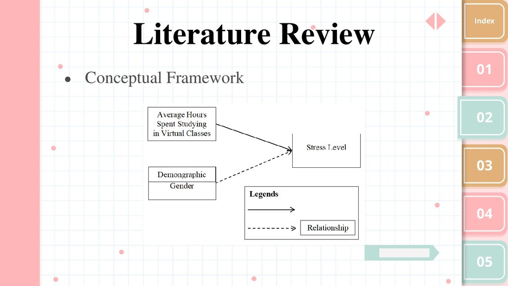 01 02 03 04 05 Index Literature Review ● Concep...