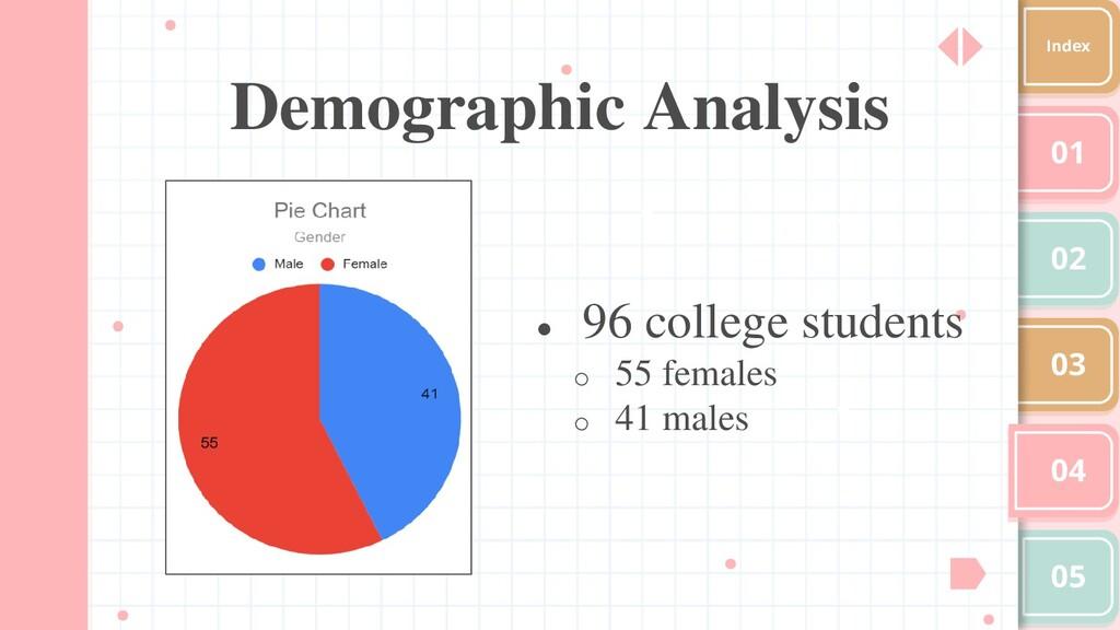01 02 03 04 05 Index Demographic Analysis ● 96 ...