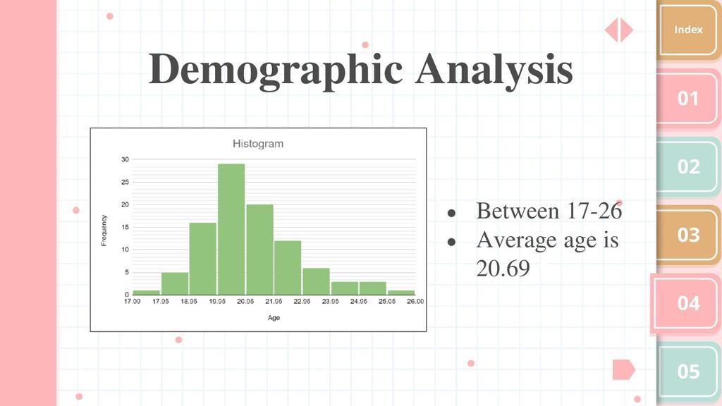 01 02 03 04 05 Index Demographic Analysis ● Bet...