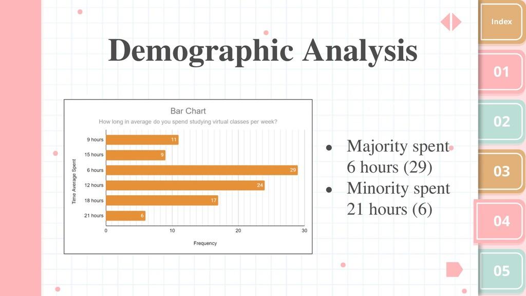 01 02 03 04 05 Index Demographic Analysis ● Maj...