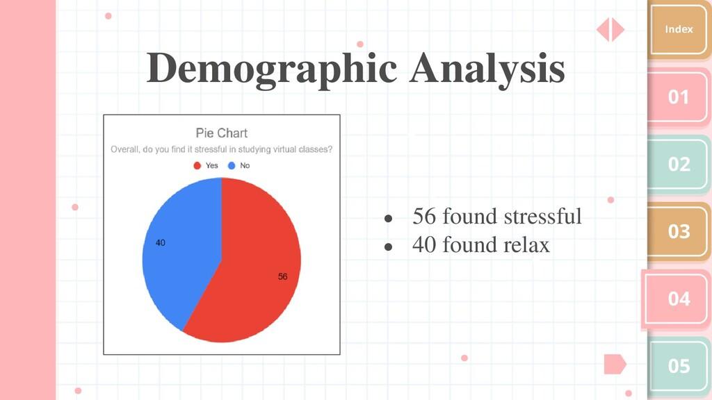01 02 03 04 05 Index Demographic Analysis ● 56 ...