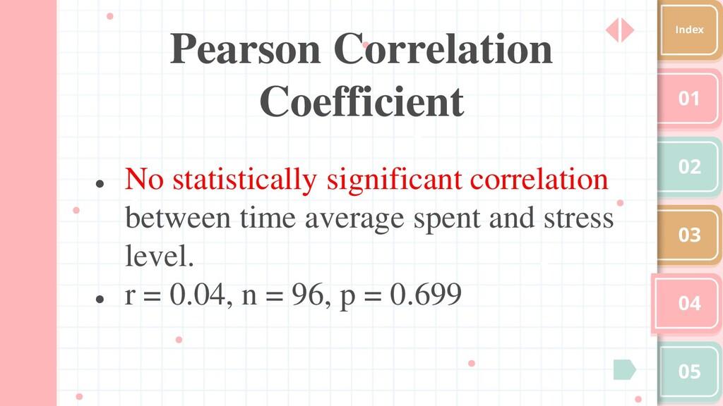 01 02 03 04 05 Index Pearson Correlation Coeffi...