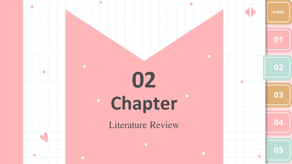Chapter 02 Literature Review 01 02 03 04 05 Ind...