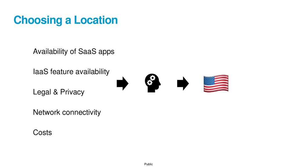 Public Choosing a Location Availability of SaaS...
