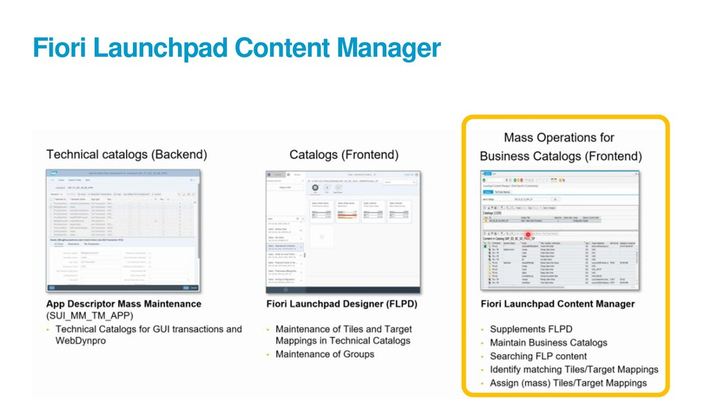 Public Fiori Launchpad Content Manager