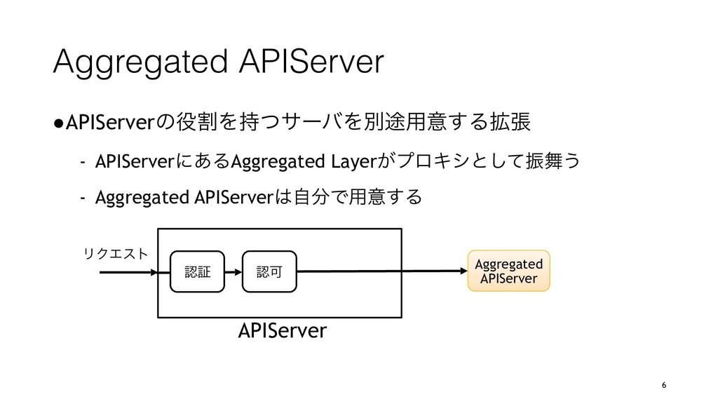 Aggregated APIServer ●APIServerͷׂΛͭαʔόΛผ్༻ҙ͢Δ...