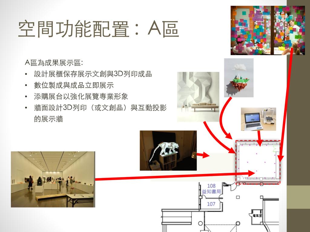 空間功能配置 : A區 A  成果展⽰示區 A區為成果展⽰示區: • 設計展櫃保存展⽰示...