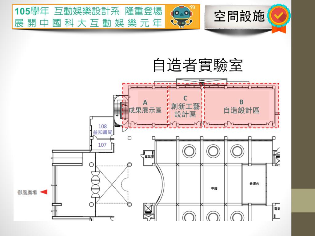 A  成果展⽰示區 B ⾃自造設計區 C 創新⼯工藝 設計區 空間設施 ⾃自造者實驗室