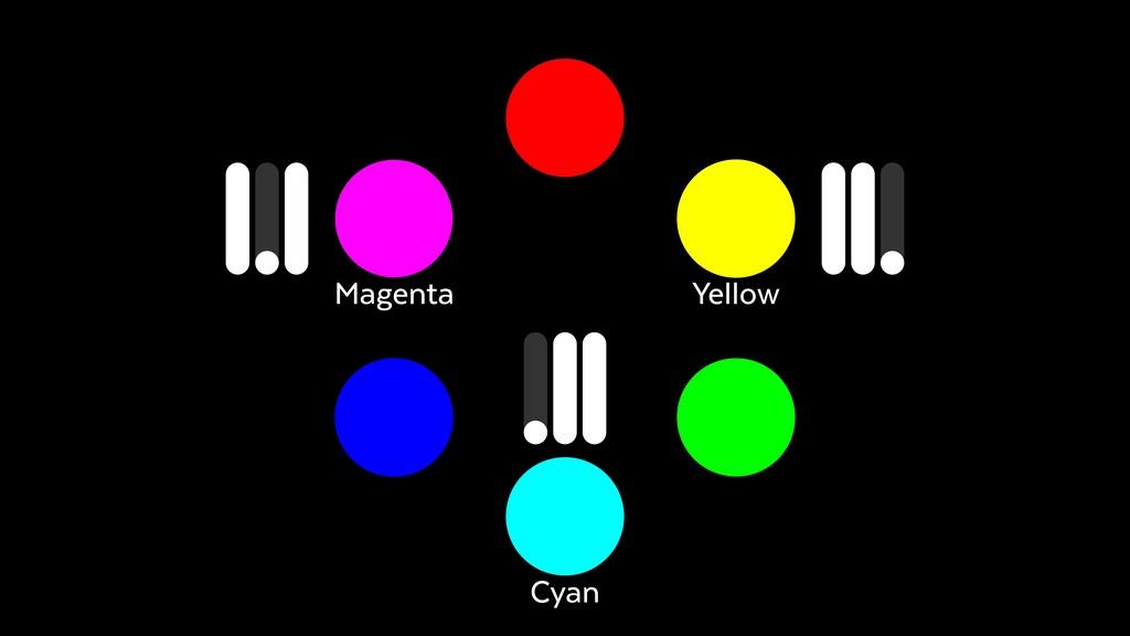 Yellow Cyan Magenta