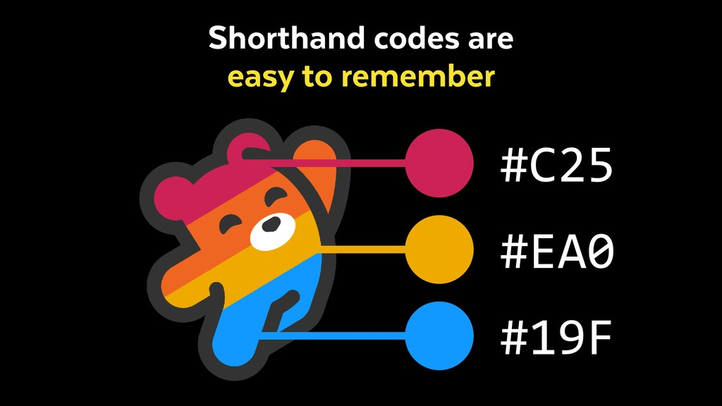 Shorthand codes are