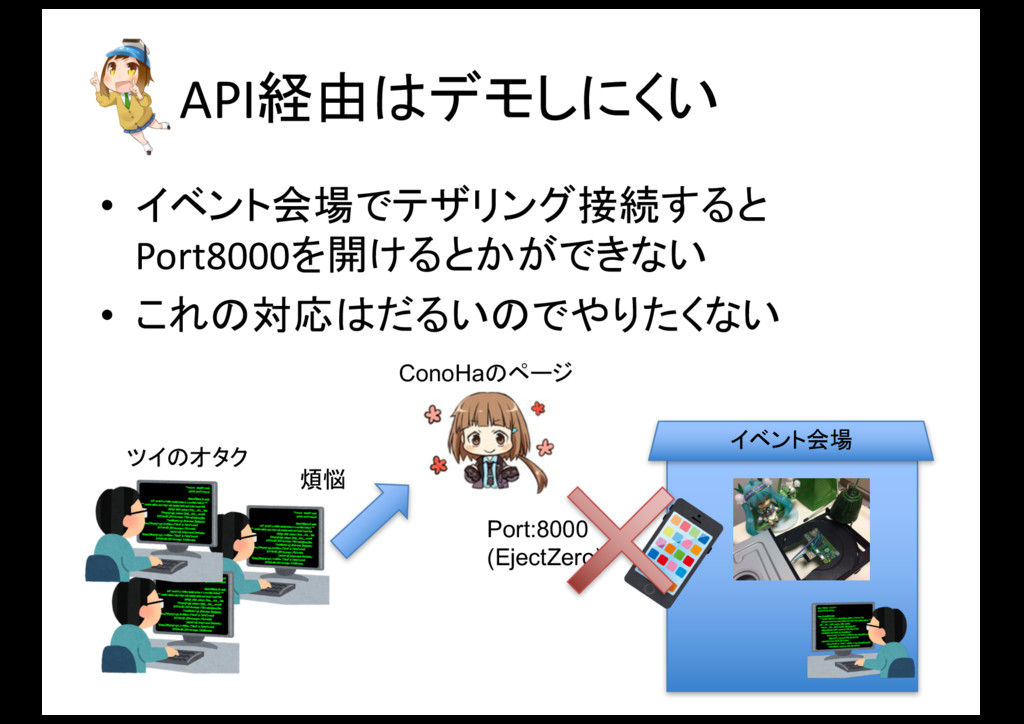 API経由はデモしにくい • イベント会場でテザリング接続すると Port8000を開けるとか...