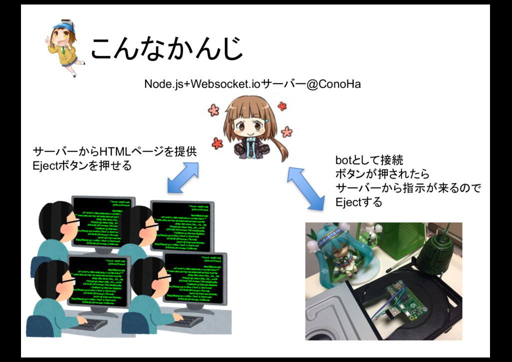 こんなかんじ Node.js+Websocket.ioサーバー@ConoHa botとして接続...