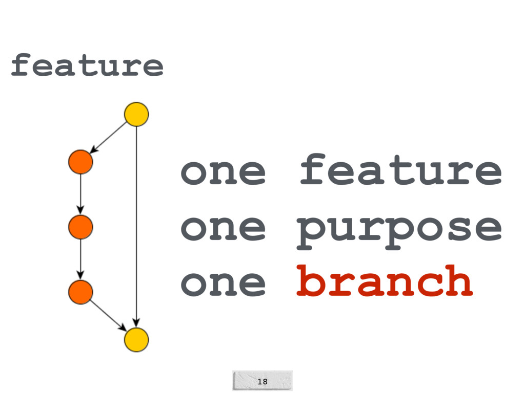 18 one feature one purpose one branch feature