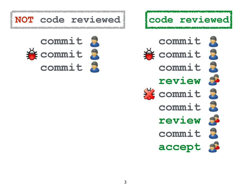 3 commit commit commit review commit commi...