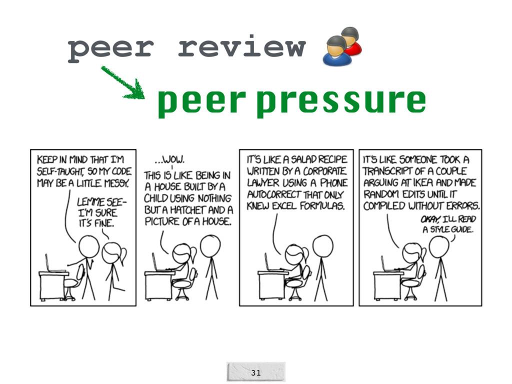 31 peer review peer pressure