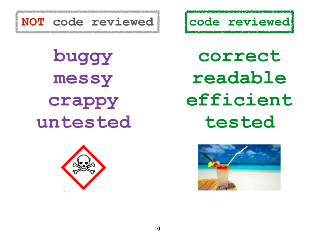 10 correct readable efficient tested buggy mess...