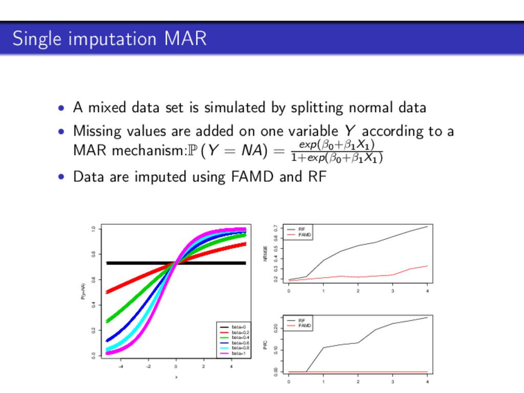 Single imputation MAR • A mixed data set is sim...