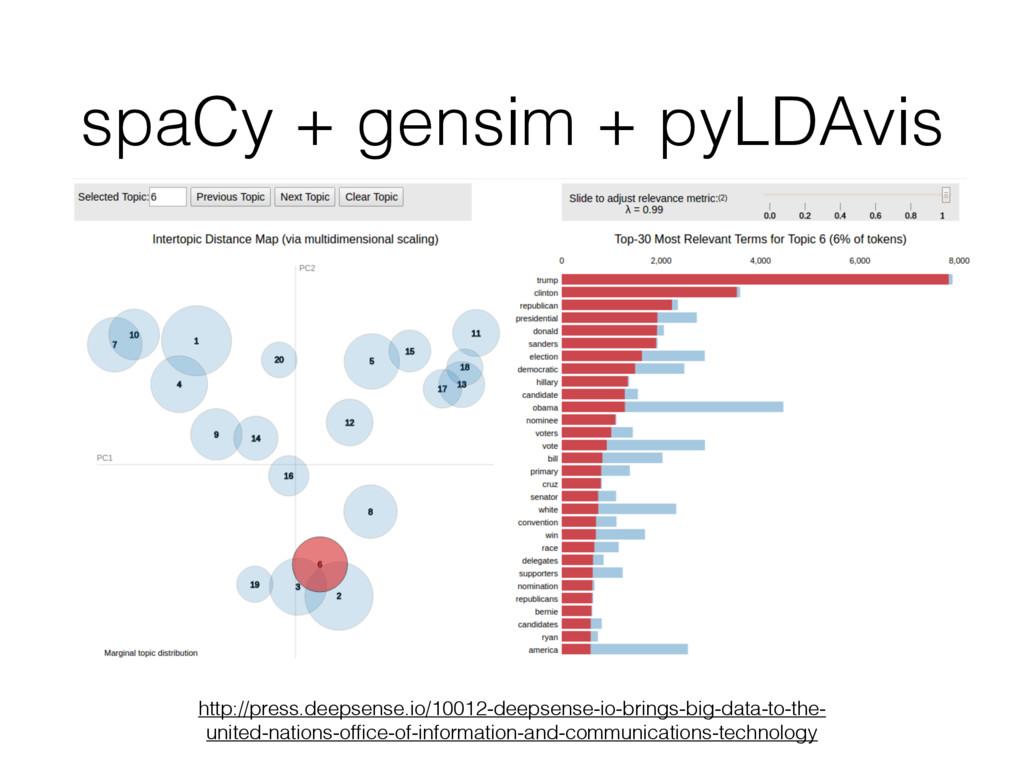 spaCy + gensim + pyLDAvis http://press.deepsens...