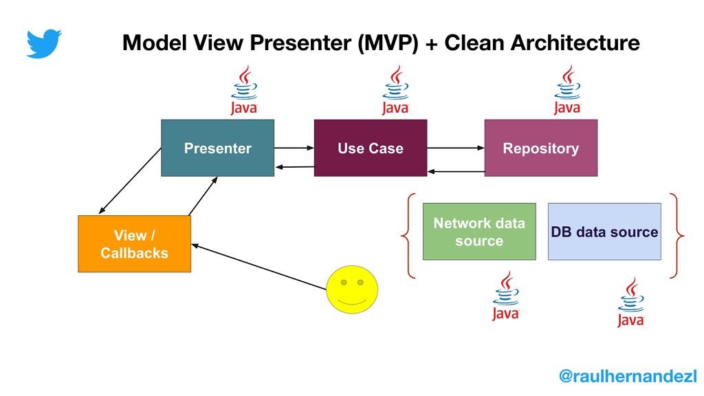 Presenter Use Case Repository View / Callbacks ...