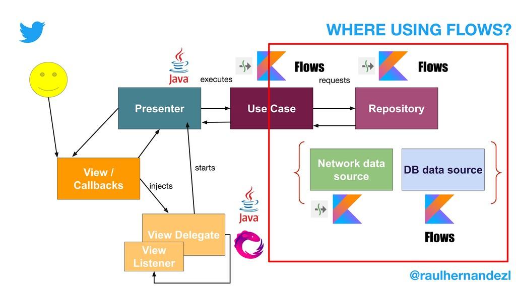 Presenter Use Case Repository Network data sour...